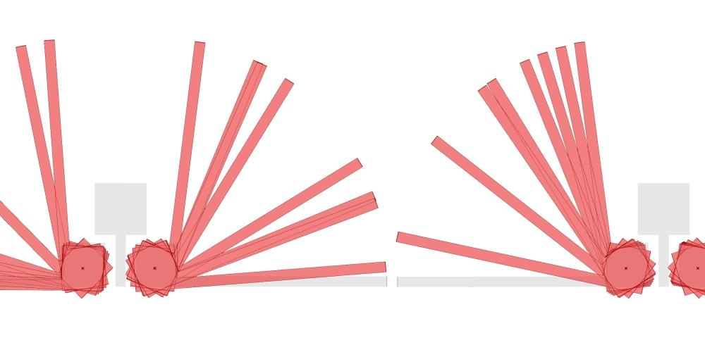 Pannelli variabili 5